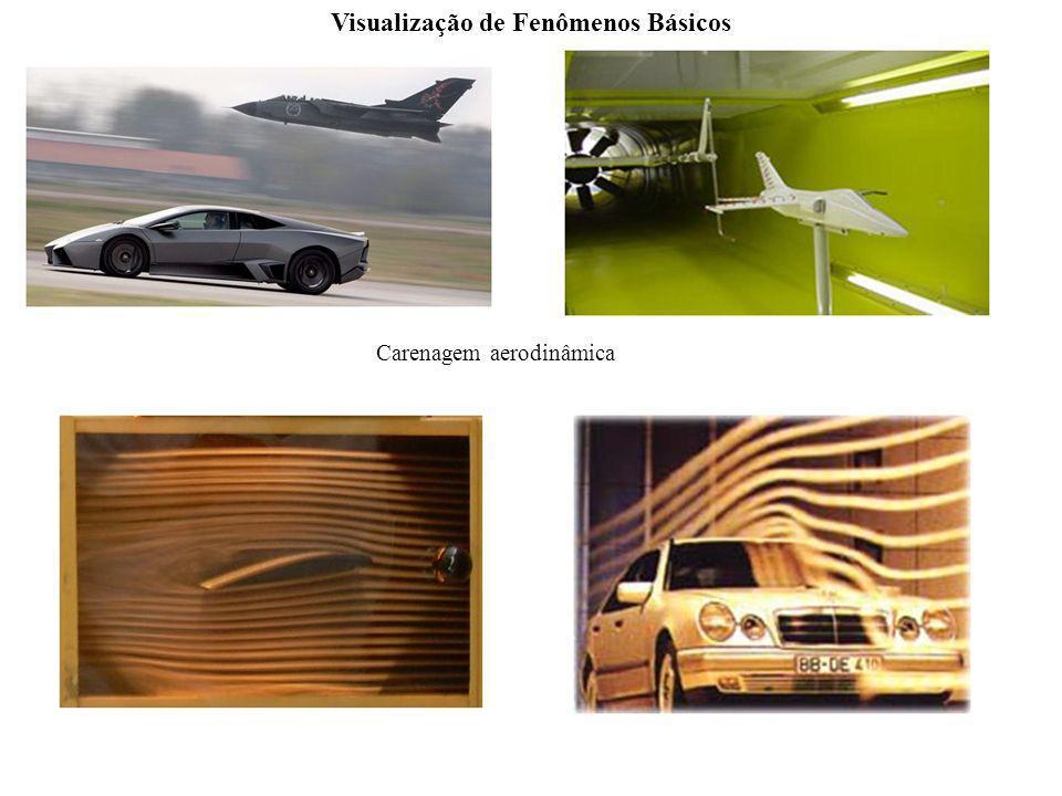 Carenagem aerodinâmica Visualização de Fenômenos Básicos
