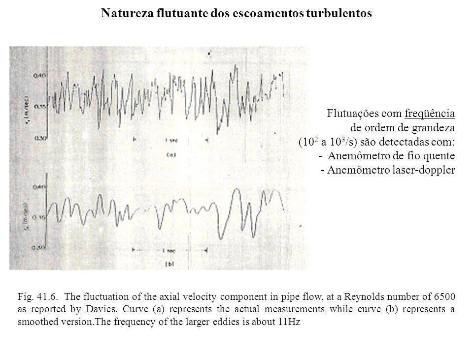 Flutuações com freqüência de ordem de grandeza (10 2 a 10 3 /s) são detectadas com: - Anemômetro de fio quente - Anemômetro laser-doppler Fig. 41.6. T