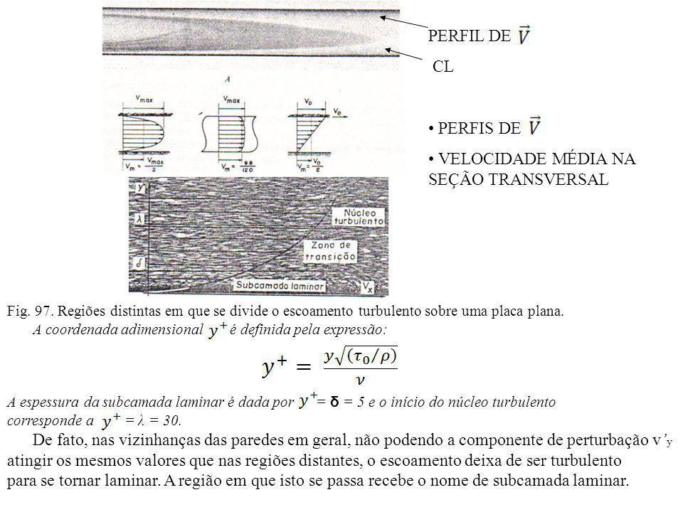 Fig. 97. Regiões distintas em que se divide o escoamento turbulento sobre uma placa plana. A coordenada adimensional é definida pela expressão: A espe