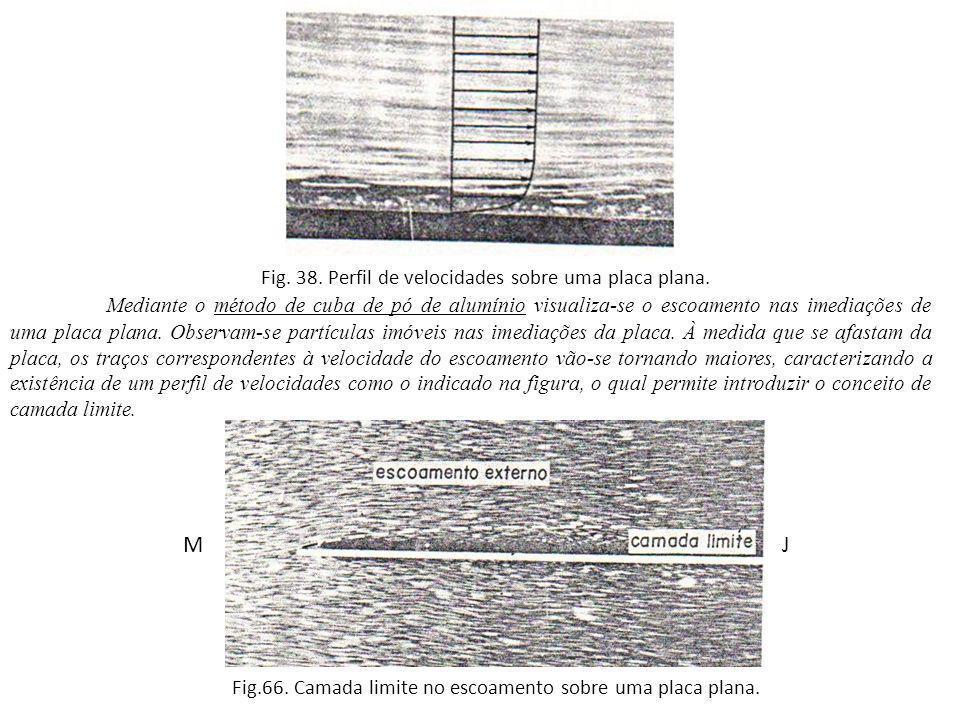 Fig. 38. Perfil de velocidades sobre uma placa plana. Mediante o método de cuba de pó de alumínio visualiza-se o escoamento nas imediações de uma plac