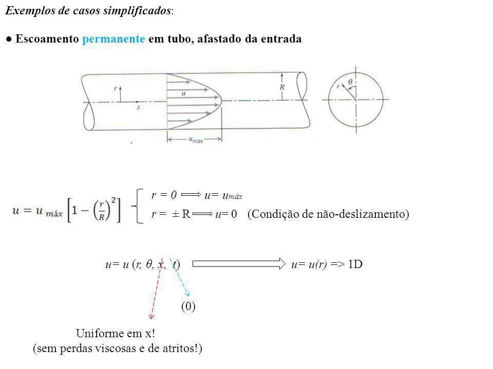 Exemplos de casos simplificados : Escoamento permanente em tubo, afastado da entrada u= u (r, θ, x, t)u= u(r) => 1D Uniforme em x! (sem perdas viscosa