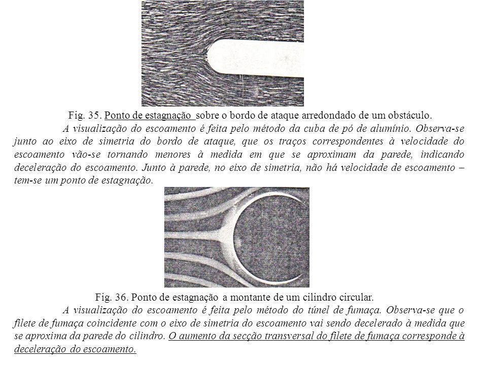 Fig. 35. Ponto de estagnação sobre o bordo de ataque arredondado de um obstáculo. A visualização do escoamento é feita pelo método da cuba de pó de al