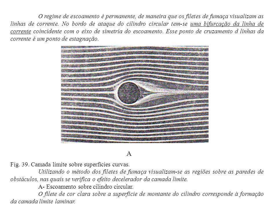 O regime de escoamento é permanente, de maneira que os filetes de fumaça visualizam as linhas de corrente. No bordo de ataque do cilindro circular tem