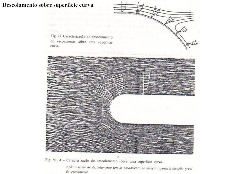 Descolamento sobre superfície curva