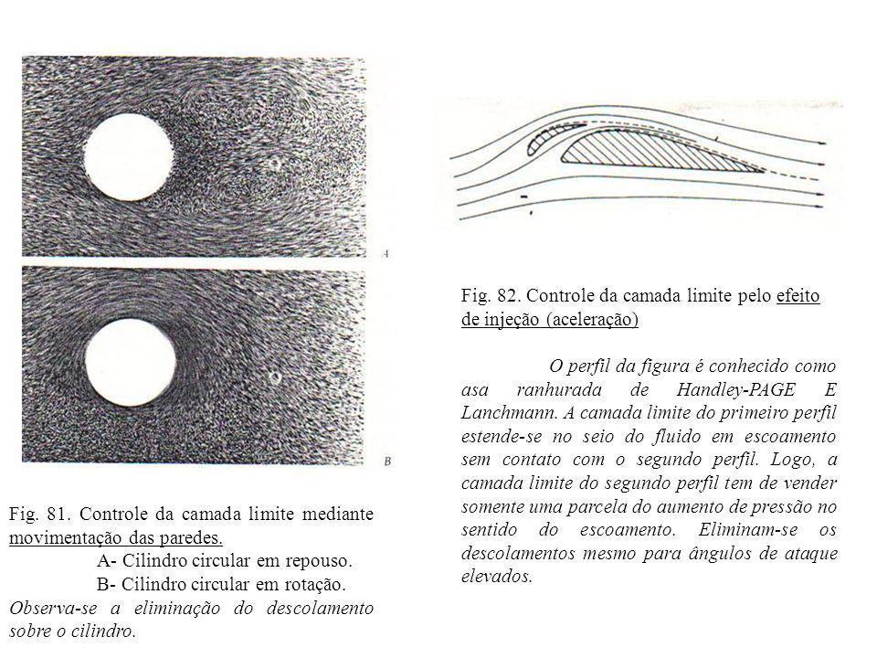 Fig. 81. Controle da camada limite mediante movimentação das paredes. A- Cilindro circular em repouso. B- Cilindro circular em rotação. Observa-se a e