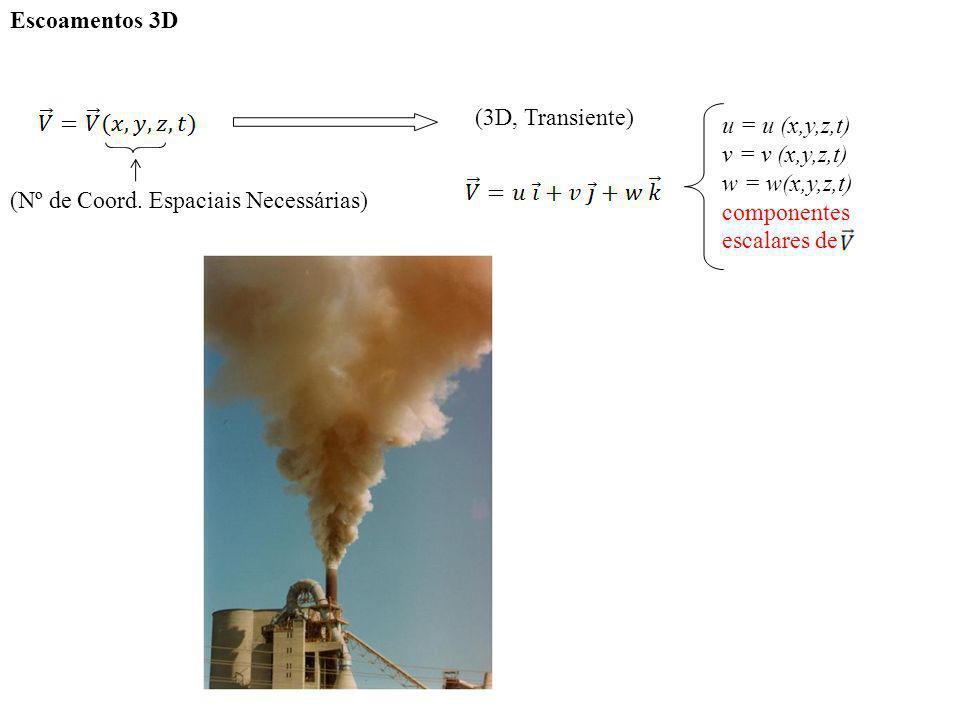u = u (x,y,z,t) v = v (x,y,z,t) w = w(x,y,z,t) componentes escalares de (Nº de Coord. Espaciais Necessárias) (3D, Transiente) Escoamentos 3D