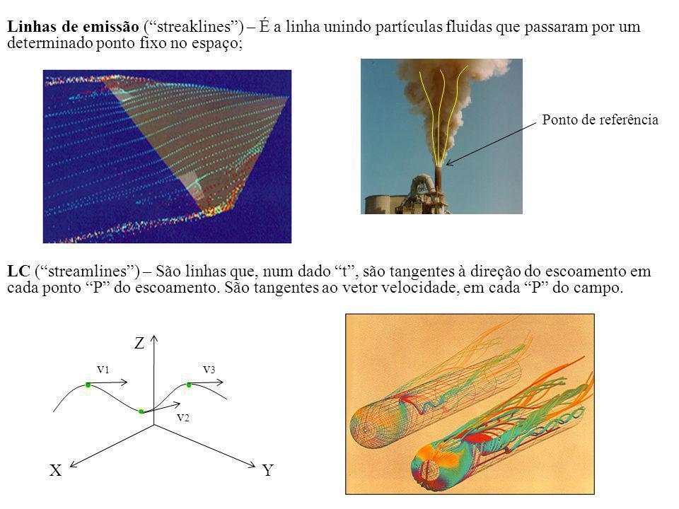 Linhas de emissão (streaklines) – É a linha unindo partículas fluidas que passaram por um determinado ponto fixo no espaço; LC (streamlines) – São lin