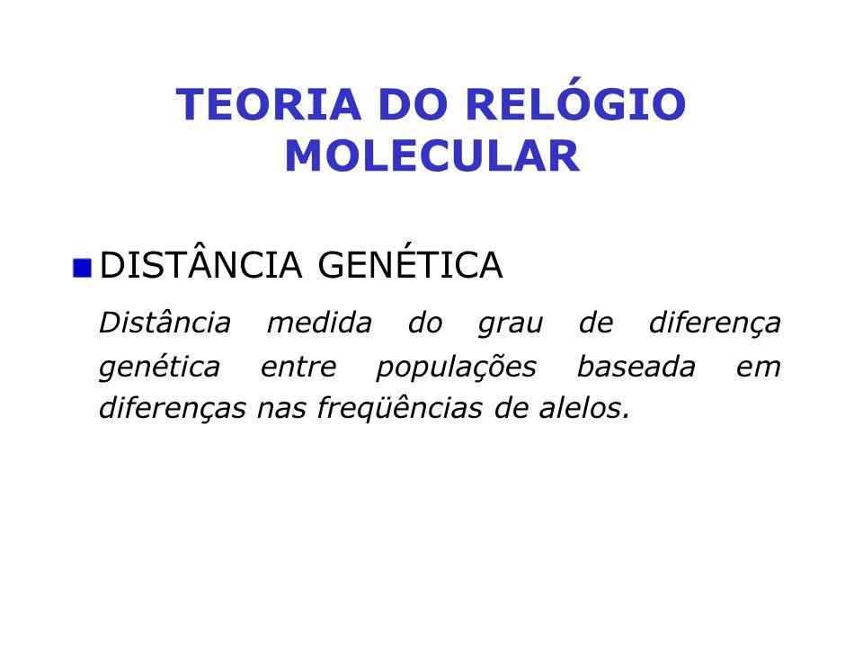 DISTÂNCIA GENÉTICA Distância medida do grau de diferença genética entre populações baseada em diferenças nas freqüências de alelos.