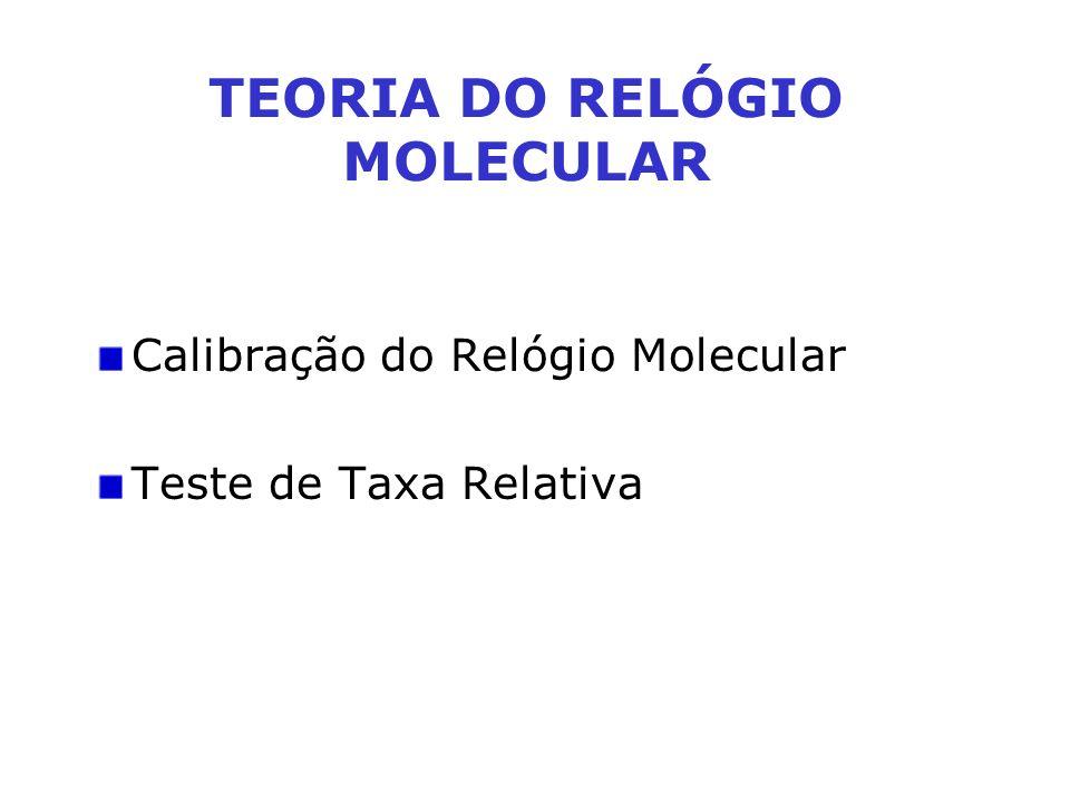 Calibração do Relógio Molecular Teste de Taxa Relativa