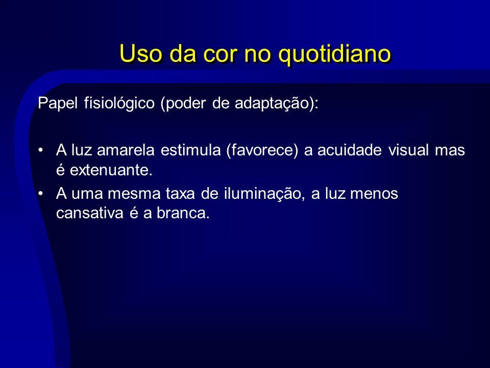 Espectro da luz visível (nm) Cor Percebida 400-430Violeta 430-500Azul 500-570Verde 570-590Amarelo 590-610Laranja 610-700Vermelho