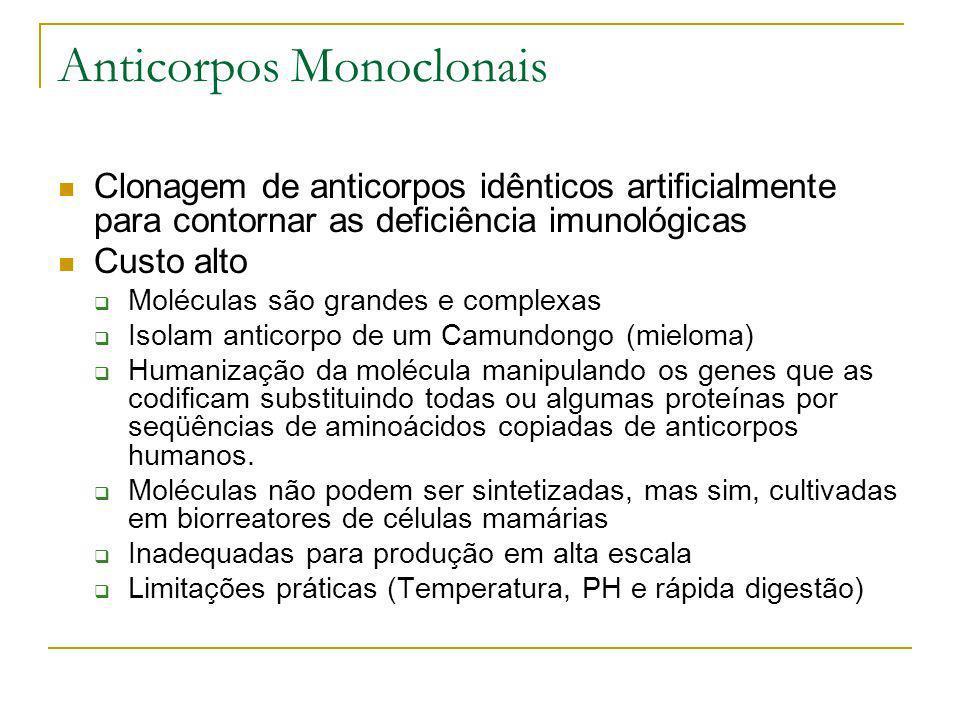Anticorpos Monoclonais Clonagem de anticorpos idênticos artificialmente para contornar as deficiência imunológicas Custo alto Moléculas são grandes e