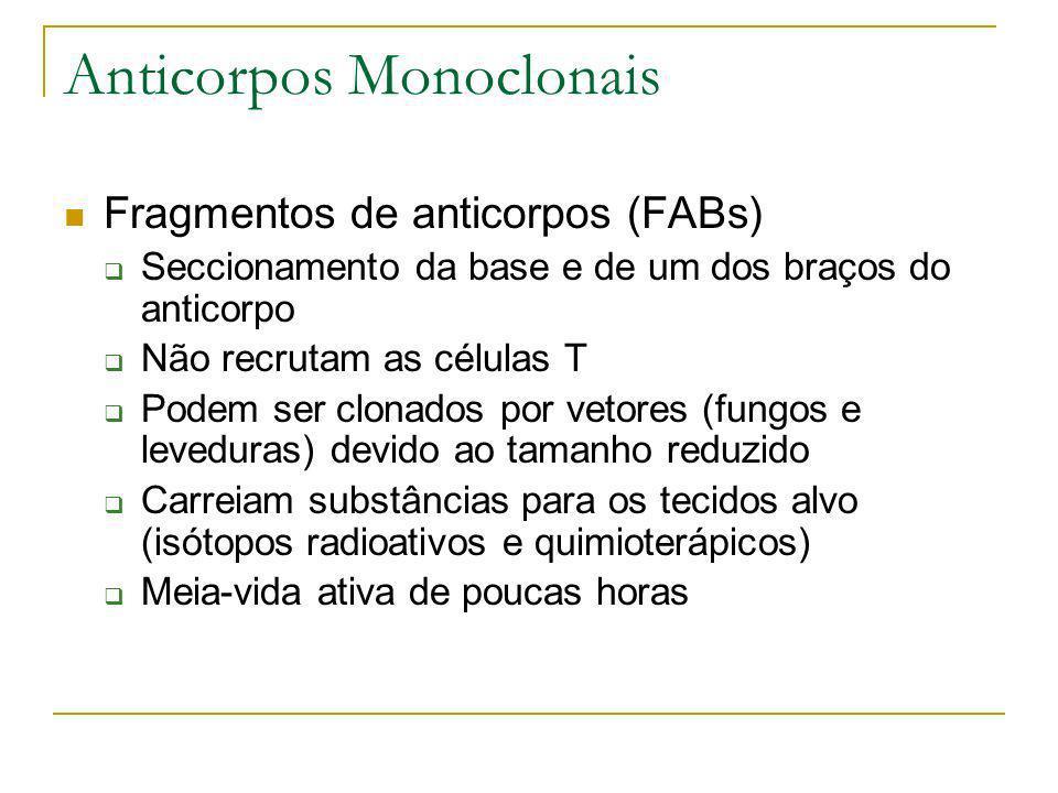 Fragmentos de anticorpos (FABs) Seccionamento da base e de um dos braços do anticorpo Não recrutam as células T Podem ser clonados por vetores (fungos