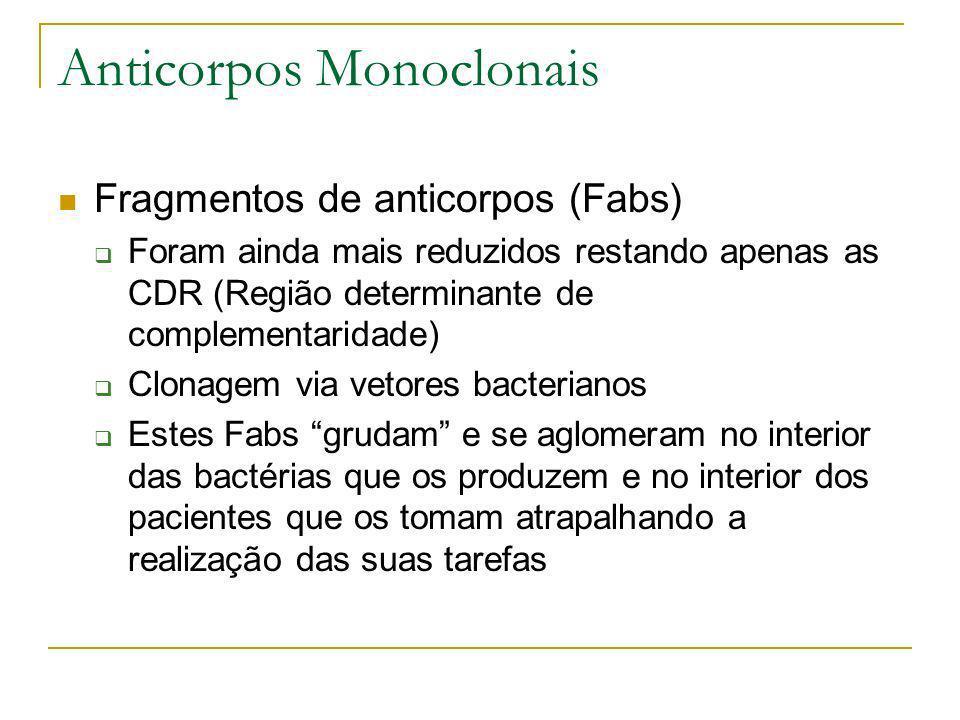 Anticorpos Monoclonais Fragmentos de anticorpos (Fabs) Foram ainda mais reduzidos restando apenas as CDR (Região determinante de complementaridade) Cl