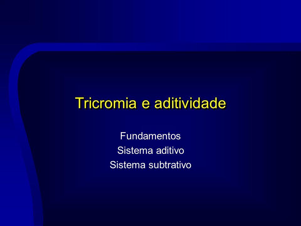 Tricromia e aditividade Fundamentos Sistema aditivo Sistema subtrativo