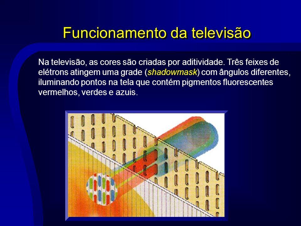 Funcionamento da televisão Na televisão, as cores são criadas por aditividade. Três feixes de elétrons atingem uma grade (shadowmask) com ângulos dife