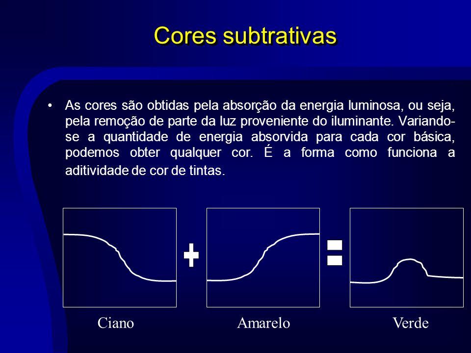 Cores subtrativas As cores são obtidas pela absorção da energia luminosa, ou seja, pela remoção de parte da luz proveniente do iluminante. Variando- s