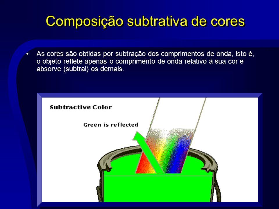 Composição subtrativa de cores As cores são obtidas por subtração dos comprimentos de onda, isto é, o objeto reflete apenas o comprimento de onda rela