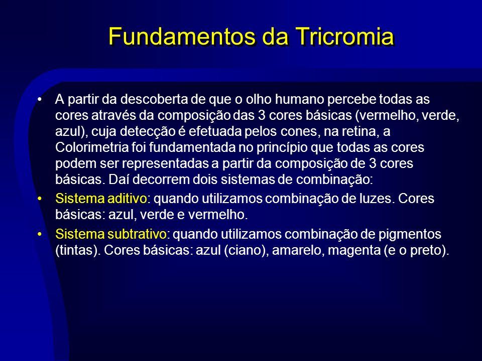 Fundamentos da Tricromia A partir da descoberta de que o olho humano percebe todas as cores através da composição das 3 cores básicas (vermelho, verde