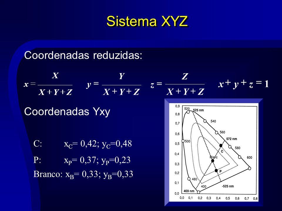 Sistema XYZ Coordenadas reduzidas: x X XYZ y Y XYZ z Z XYZ xyz 1 Coordenadas Yxy C: x C = 0,42; y C =0,48 P: x P = 0,37; y P =0,23 Branco: x B = 0,33;