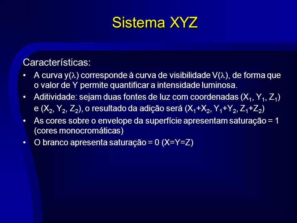 Sistema XYZ Características: A curva y( ) corresponde à curva de visibilidade V( ), de forma que o valor de Y permite quantificar a intensidade lumino