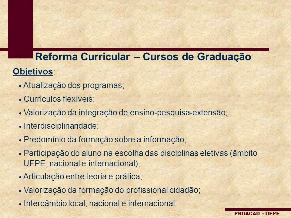 PROACAD - UFPE Reforma Curricular – Cursos de Graduação Objetivos : Atualização dos programas; Currículos flexíveis; Valorização da integração de ensi