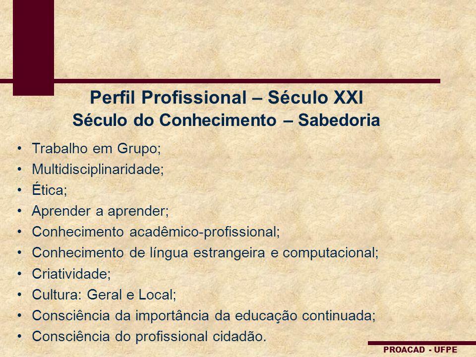 PROACAD - UFPE Perfil Profissional – Século XXI Século do Conhecimento – Sabedoria Trabalho em Grupo; Multidisciplinaridade; Ética; Aprender a aprende