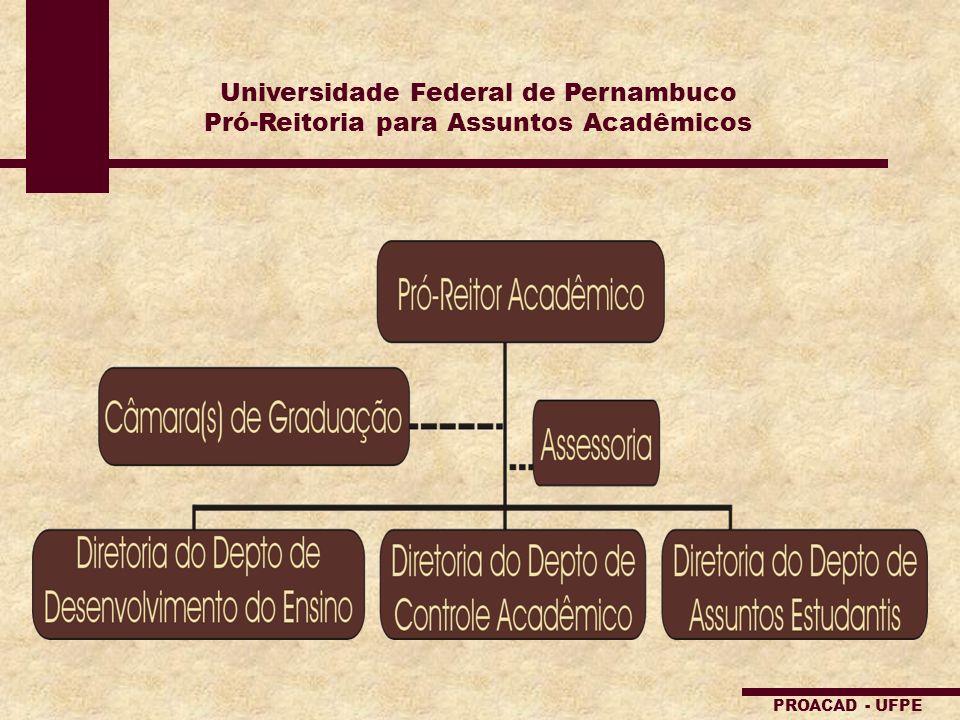 PROACAD - UFPE Universidade Federal de Pernambuco Pró-Reitoria para Assuntos Acadêmicos