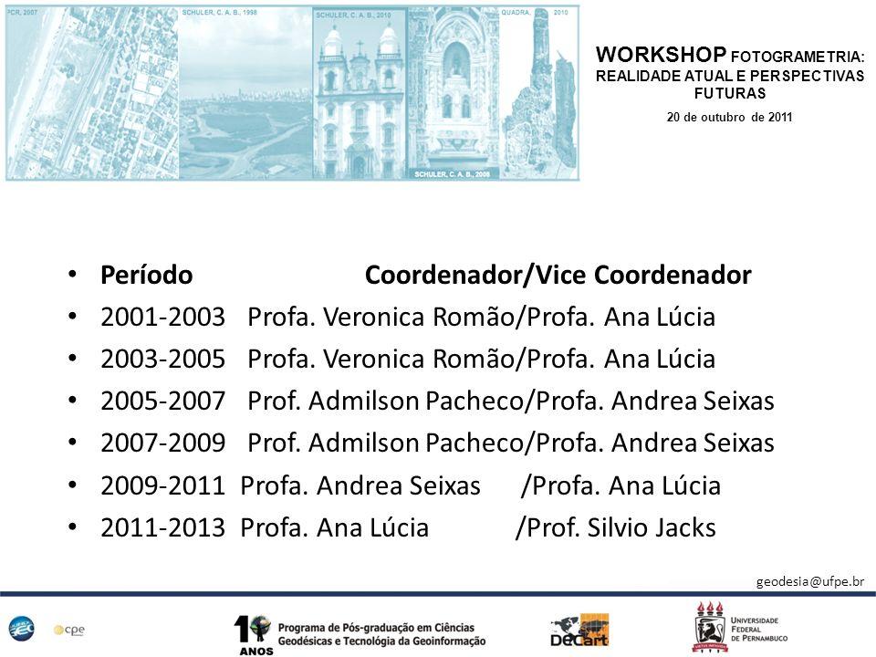 WORKSHOP FOTOGRAMETRIA: REALIDADE ATUAL E PERSPECTIVAS FUTURAS 20 de outubro de 2011 Período Coordenador/Vice Coordenador 2001-2003 Profa. Veronica Ro