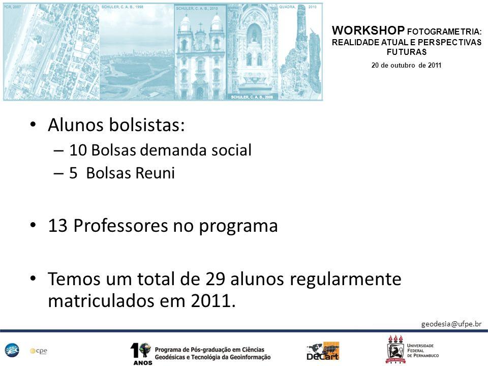 Alunos bolsistas: – 10 Bolsas demanda social – 5 Bolsas Reuni 13 Professores no programa Temos um total de 29 alunos regularmente matriculados em 2011