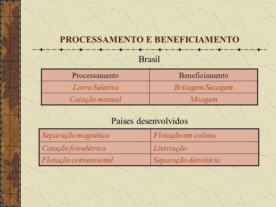 PROCESSAMENTO E BENEFICIAMENTO Brasil Países desenvolvidos ProcessamentoBeneficiamento Lavra SeletivaBritagem/Secagem Catação manualMoagem Separação m