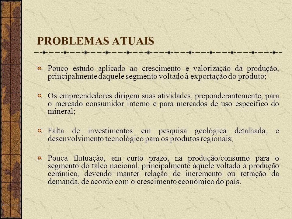 PROBLEMAS ATUAIS Pouco estudo aplicado ao crescimento e valorização da produção, principalmente daquele segmento voltado à exportação do produto; Os e