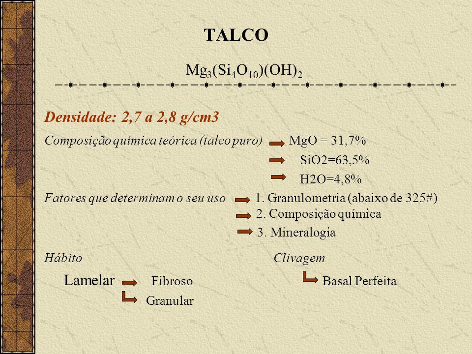 TALCO Mg 3 (Si 4 O 10 )(OH) 2 Densidade: 2,7 a 2,8 g/cm3 Composição química teórica (talco puro) MgO = 31,7% SiO2=63,5% H2O=4,8% Fatores que determina