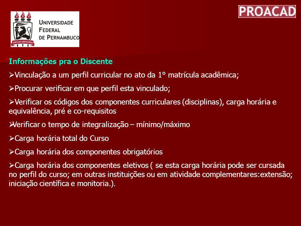 Informações pra o Discente Vinculação a um perfil curricular no ato da 1° matrícula acadêmica; Procurar verificar em que perfil esta vinculado; Verifi