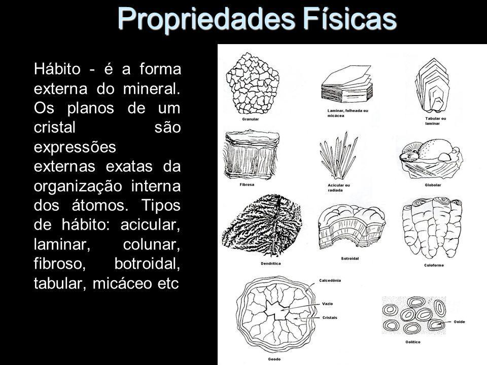 Propriedades Físicas Hábito - é a forma externa do mineral. Os planos de um cristal são expressões externas exatas da organização interna dos átomos.