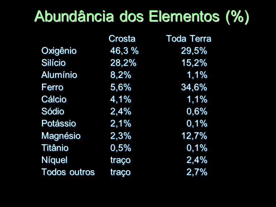 Crosta Toda Terra Oxigênio46,3 %29,5% Silício28,2%15,2% Alumínio8,2%1,1% Ferro5,6%34,6% Cálcio4,1%1,1% Sódio2,4%0,6% Potássio2,1%0,1% Magnésio 2,3%12,