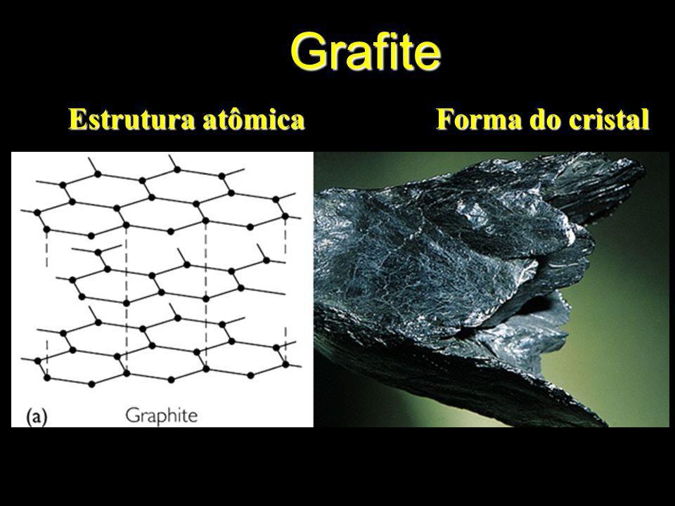 Grafite Estrutura atômica Forma do cristal