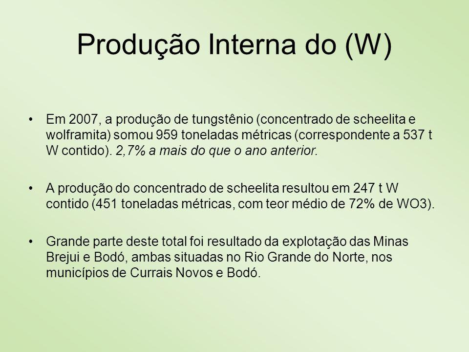 Produção Interna do (W) Em 2007, a produção de tungstênio (concentrado de scheelita e wolframita) somou 959 toneladas métricas (correspondente a 537 t