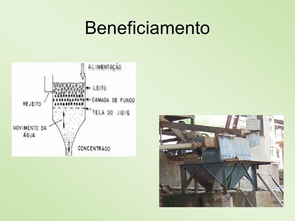 Beneficiamento