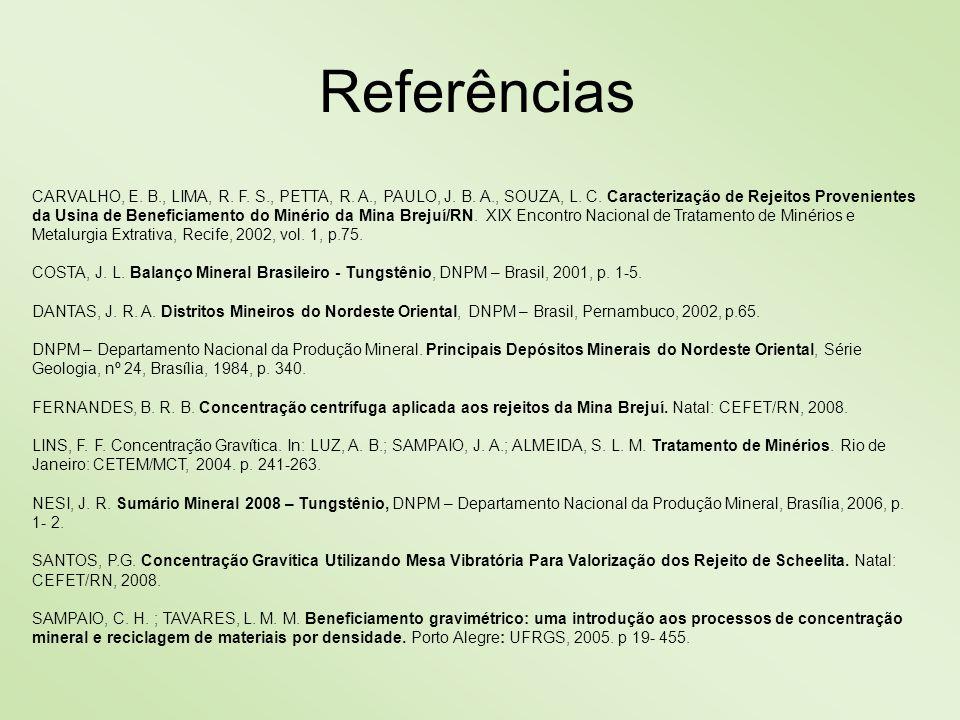 CARVALHO, E. B., LIMA, R. F. S., PETTA, R. A., PAULO, J. B. A., SOUZA, L. C. Caracterização de Rejeitos Provenientes da Usina de Beneficiamento do Min