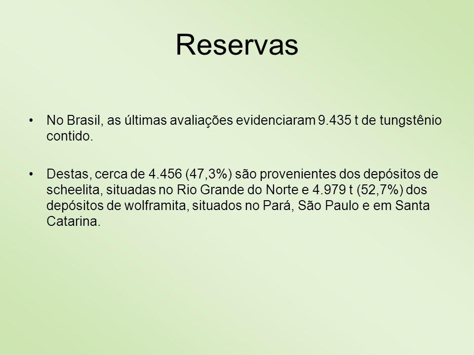 Reservas No Brasil, as últimas avaliações evidenciaram 9.435 t de tungstênio contido. Destas, cerca de 4.456 (47,3%) são provenientes dos depósitos de