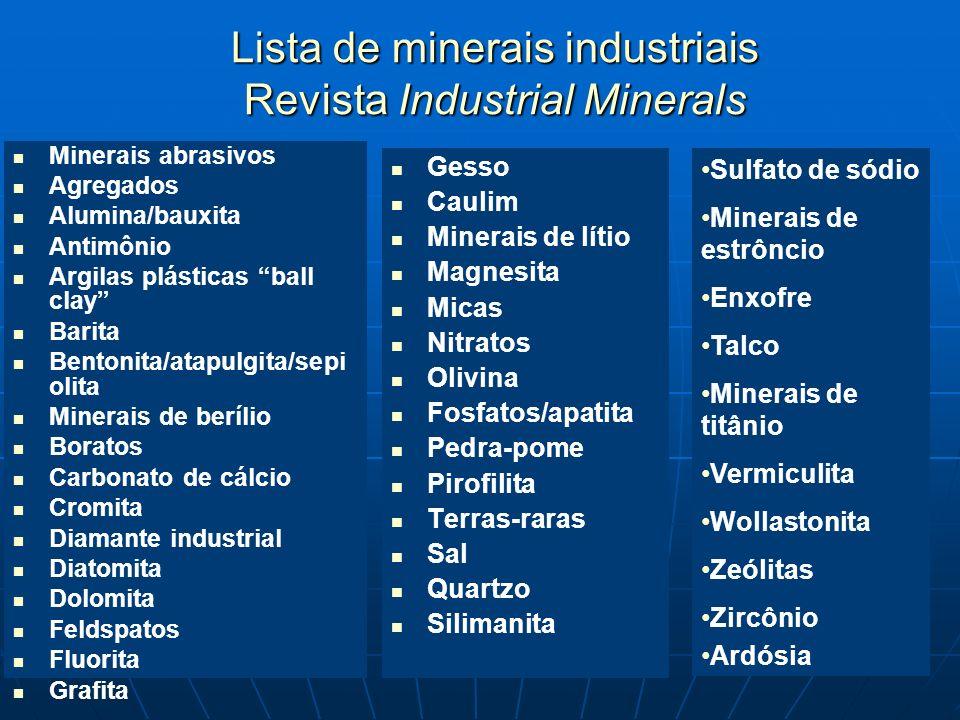 Classificação Minerais cerâmicos Minerais cerâmicos Minerais físicos funcionais Minerais físicos funcionais Minerais químicos Minerais químicos
