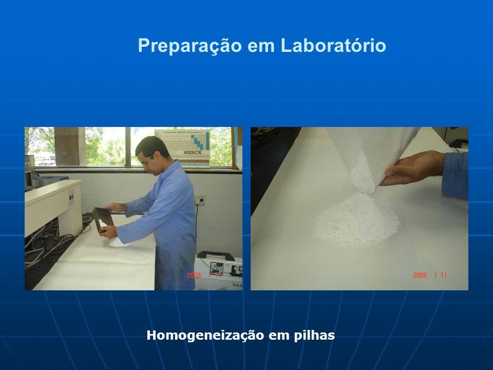 Homogeneização/quarteamento Classificação granulométrica/concentração Preparação das amostras