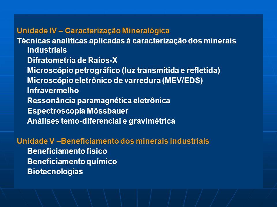 Unidade IV – Caracterização Mineralógica Técnicas analíticas aplicadas à caracterização dos minerais industriais Difratometria de Raios-X Microscópio petrográfico (luz transmitida e refletida) Microscópio eletrônico de varredura (MEV/EDS) Infravermelho Ressonância paramagnética eletrônica Espectroscopia Mössbauer Análises temo-diferencial e gravimétrica Unidade V –Beneficiamento dos minerais industriais Beneficiamento físico Beneficiamento químico Biotecnologias