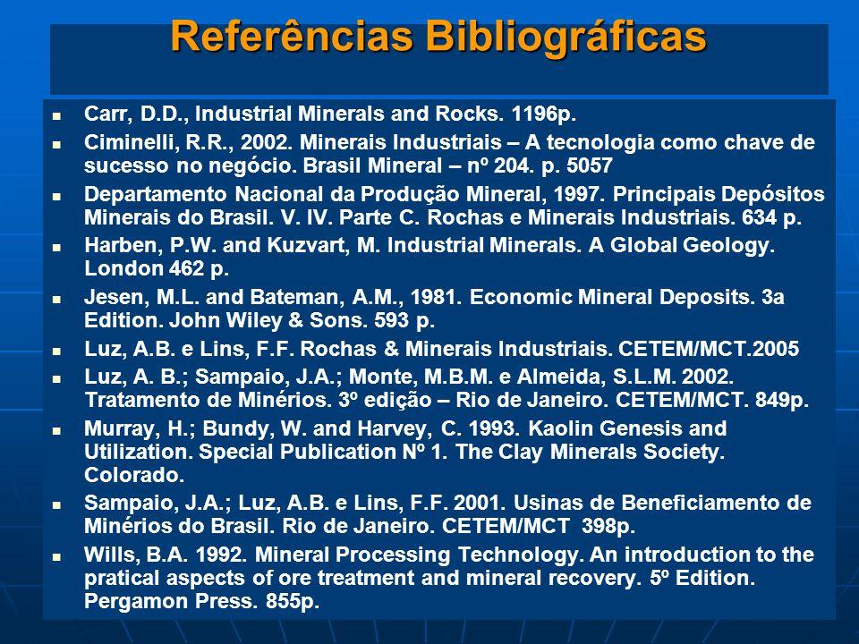 Referências Bibliográficas Carr, D.D., Industrial Minerals and Rocks.