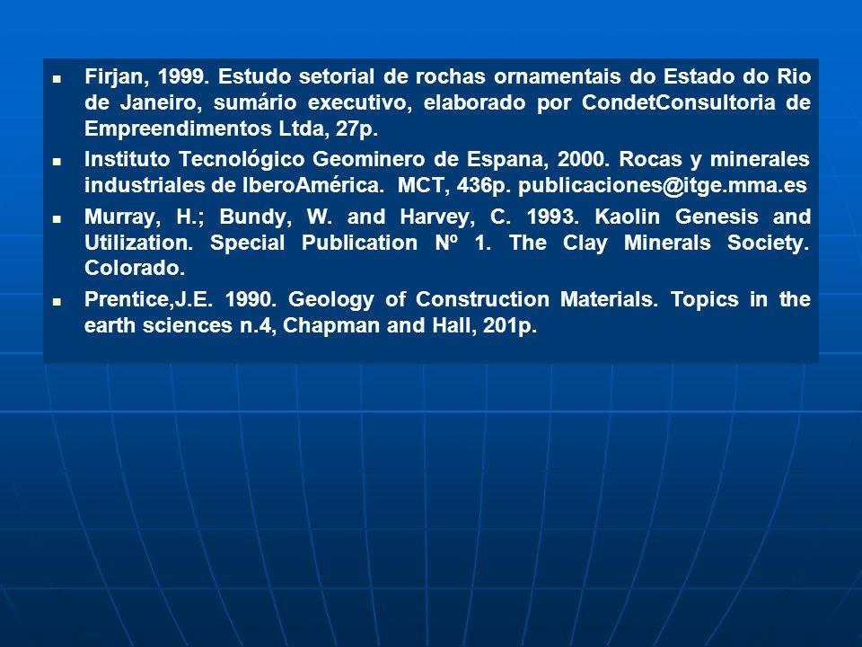 Referências Bibliográficas Carr, D.D., Industrial Minerals and Rocks. 1196p. Ciminelli, R.R., 2002. Minerais Industriais – A tecnologia como chave de