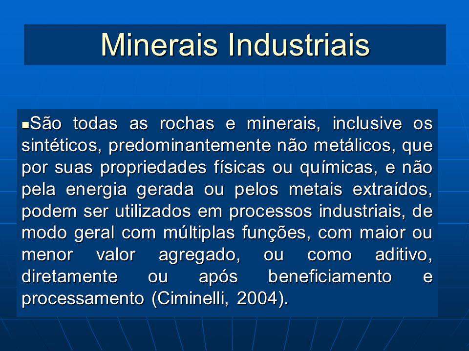 Minerais Industriais?