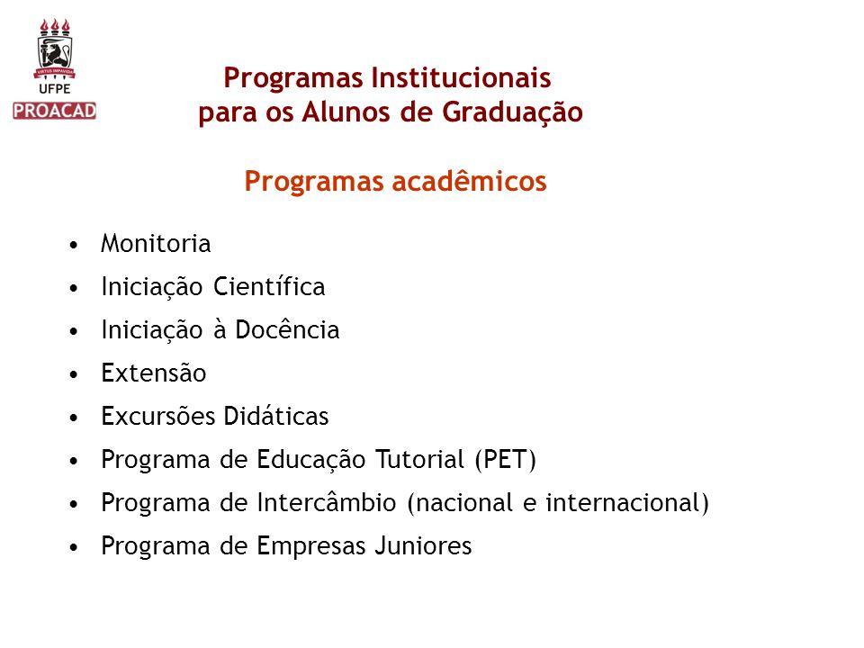 Programas Institucionais para os Alunos de Graduação Programas acadêmicos Monitoria Iniciação Científica Iniciação à Docência Extensão Excursões Didát