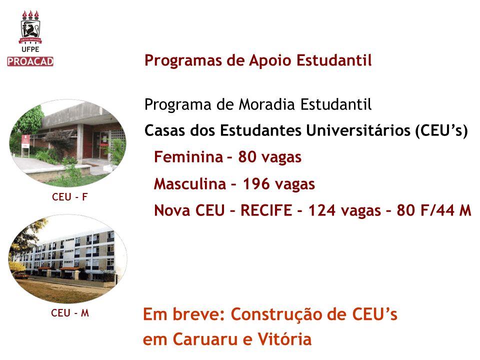 Programa de Moradia Estudantil Casas dos Estudantes Universitários (CEUs) Feminina – 80 vagas Masculina – 196 vagas Nova CEU – RECIFE - 124 vagas – 80