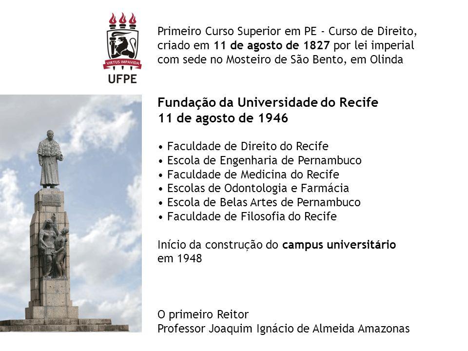 Primeiro Curso Superior em PE - Curso de Direito, criado em 11 de agosto de 1827 por lei imperial com sede no Mosteiro de São Bento, em Olinda Fundaçã
