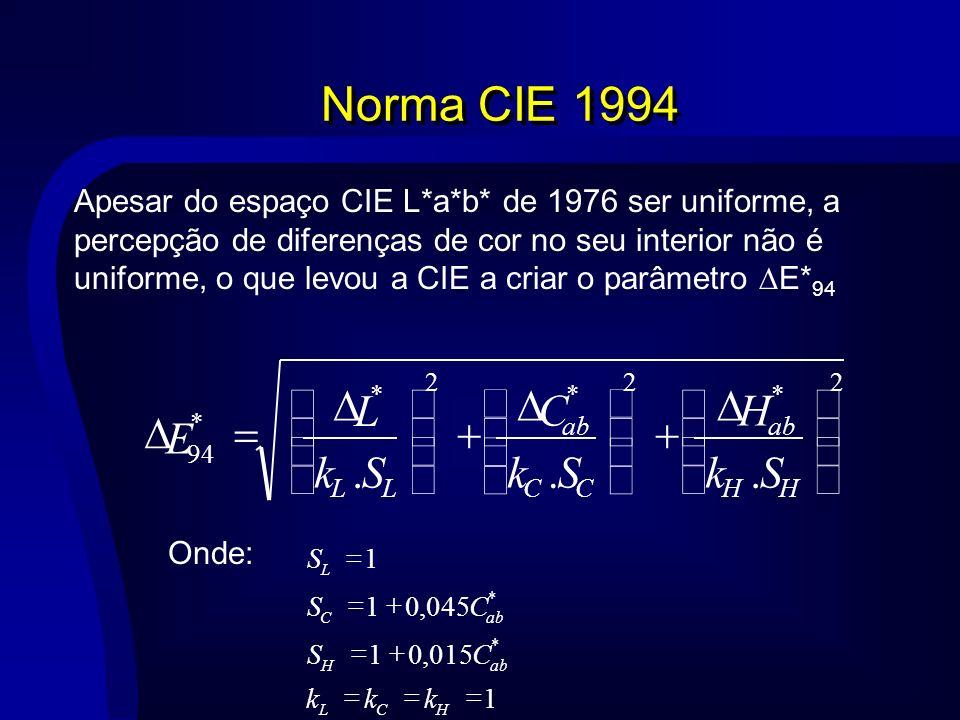 Norma CIE 1994 Apesar do espaço CIE L*a*b* de 1976 ser uniforme, a percepção de diferenças de cor no seu interior não é uniforme, o que levou a CIE a